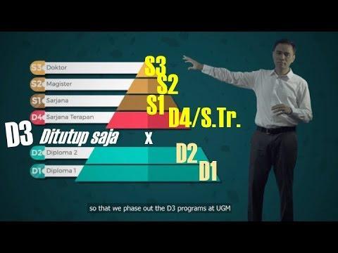 Pesan utk Mas Nadiem. Tutup D3, Fokus D4 (Sarjana Terapan), D1+D2, (+S1,S2,S3), Indonesia akan Maju