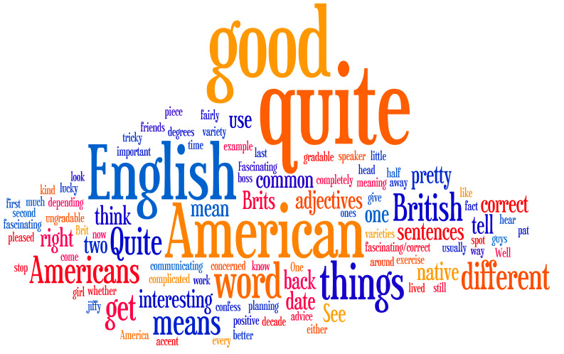 The Trickiest Word In American Macmillan Dictionary Blog