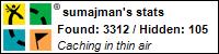 Profile for sumajman