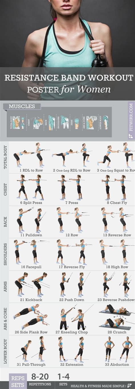 17 Best images about Resistance Band Exercise on Pinterest
