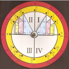 Unit Circle Kit - I love the unit circle - it