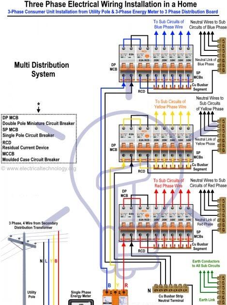 Make Vga To Hdmi Cable Wiring Diagram