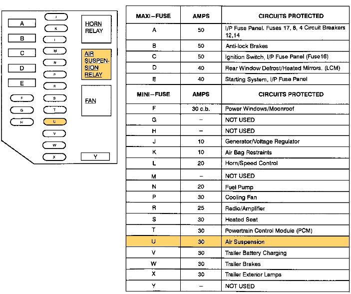 wiring diagram 2000 lincoln town car ground wiring diagram 2000 lincoln town car