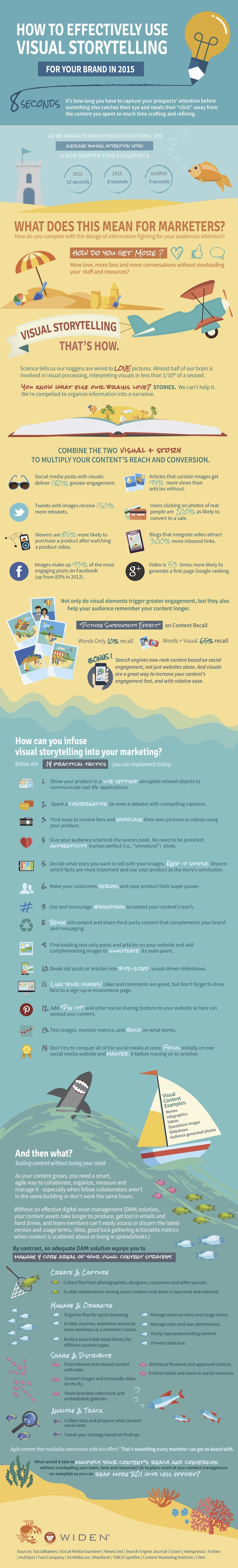 How to successfully infuse visual storytelling into your marketing efforts - infographic