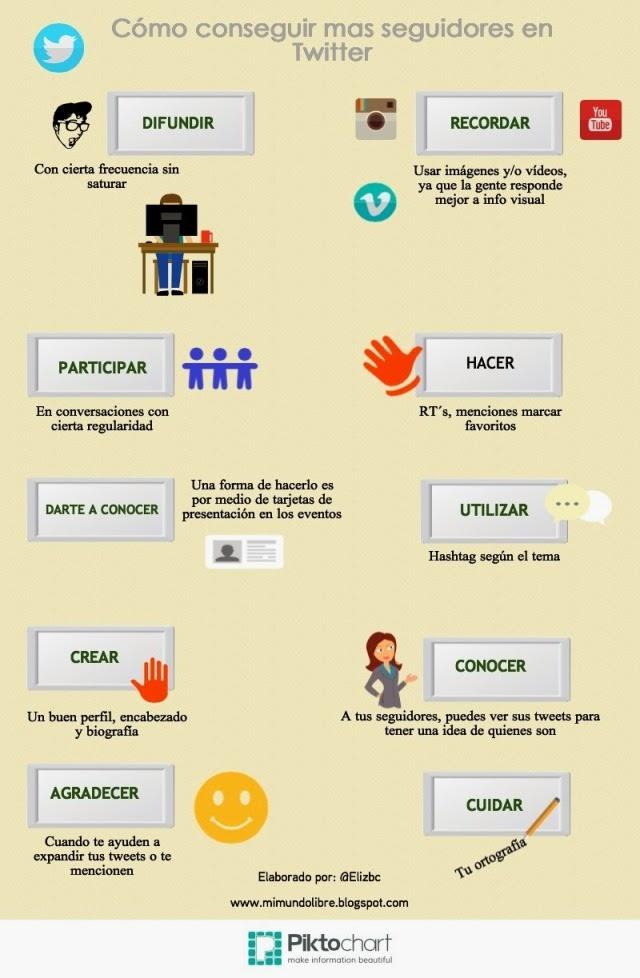 Cómo conseguir más seguidores en Twitter (Infografía)