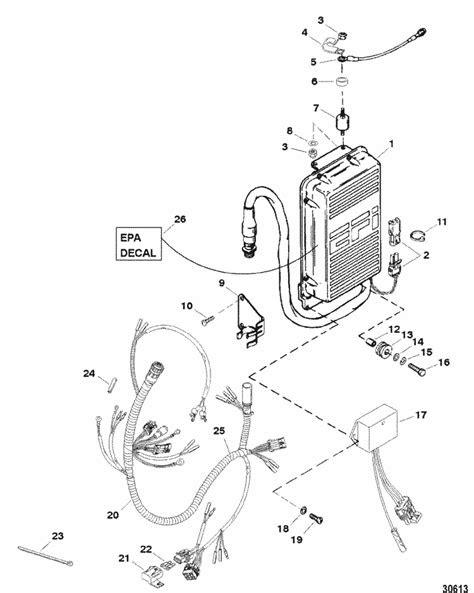 Electrical Components(Ecu Assembly) for Sportjet (240 Efi