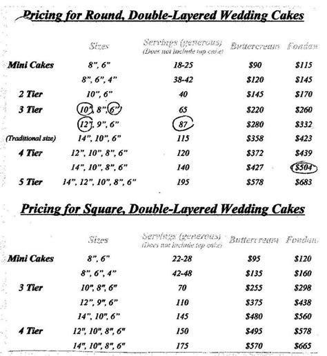 Image detail for  Cake Price List   cakes   Pinterest