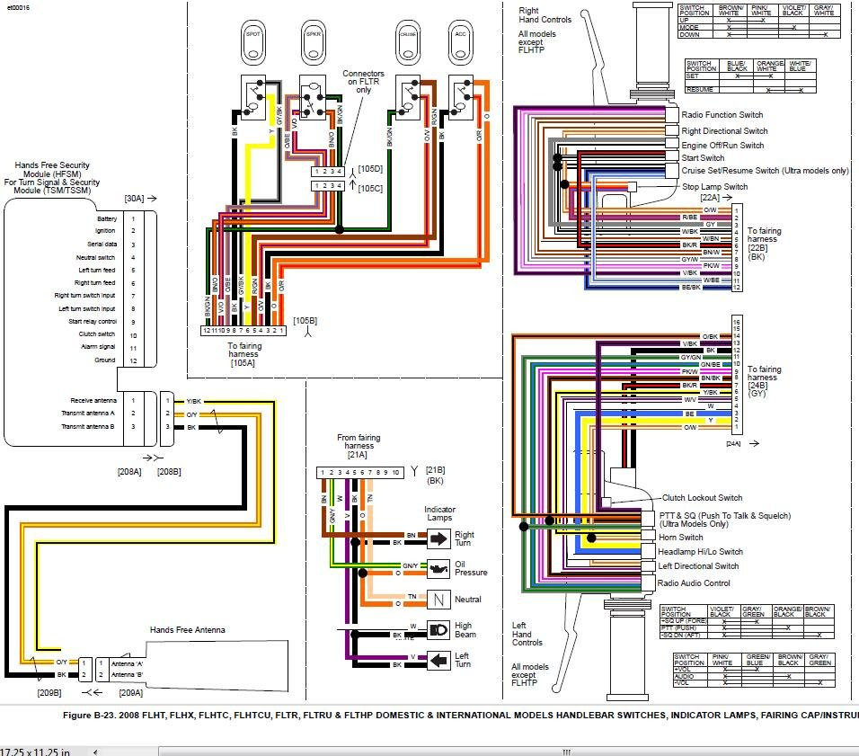 Diagram 2013 Road Glide Wire Diagram Full Version Hd Quality Wire Diagram Pvdiagramxboxer Facilesicuro It