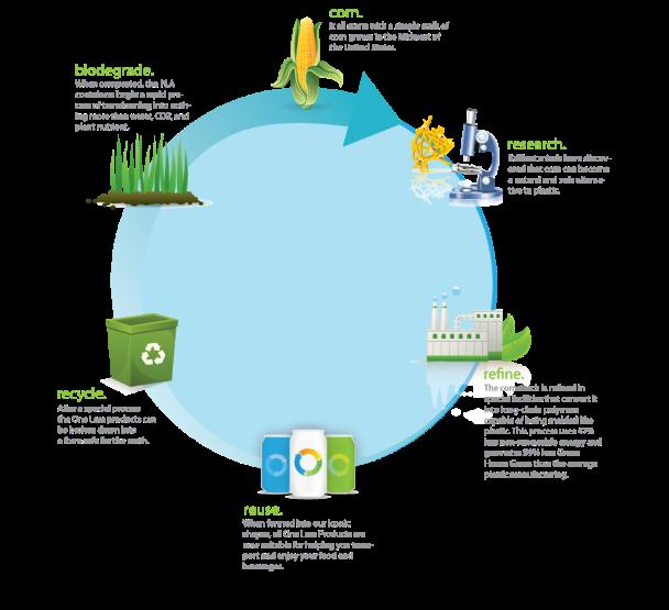 Amania Kartini: Kemasan Ramah Lingkungan