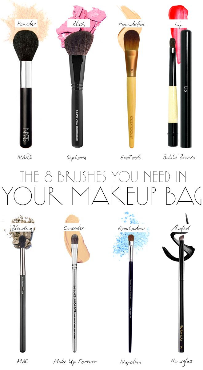 The 8 Brushes You Need in Your Makeup Bag - Daily Makeover