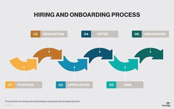 position onboarding_desktop
