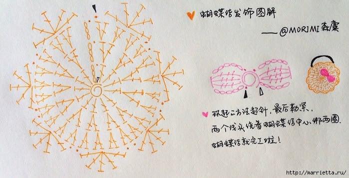 Knit crochet baby rezinochku hair (2) (700x356, 226Kb)