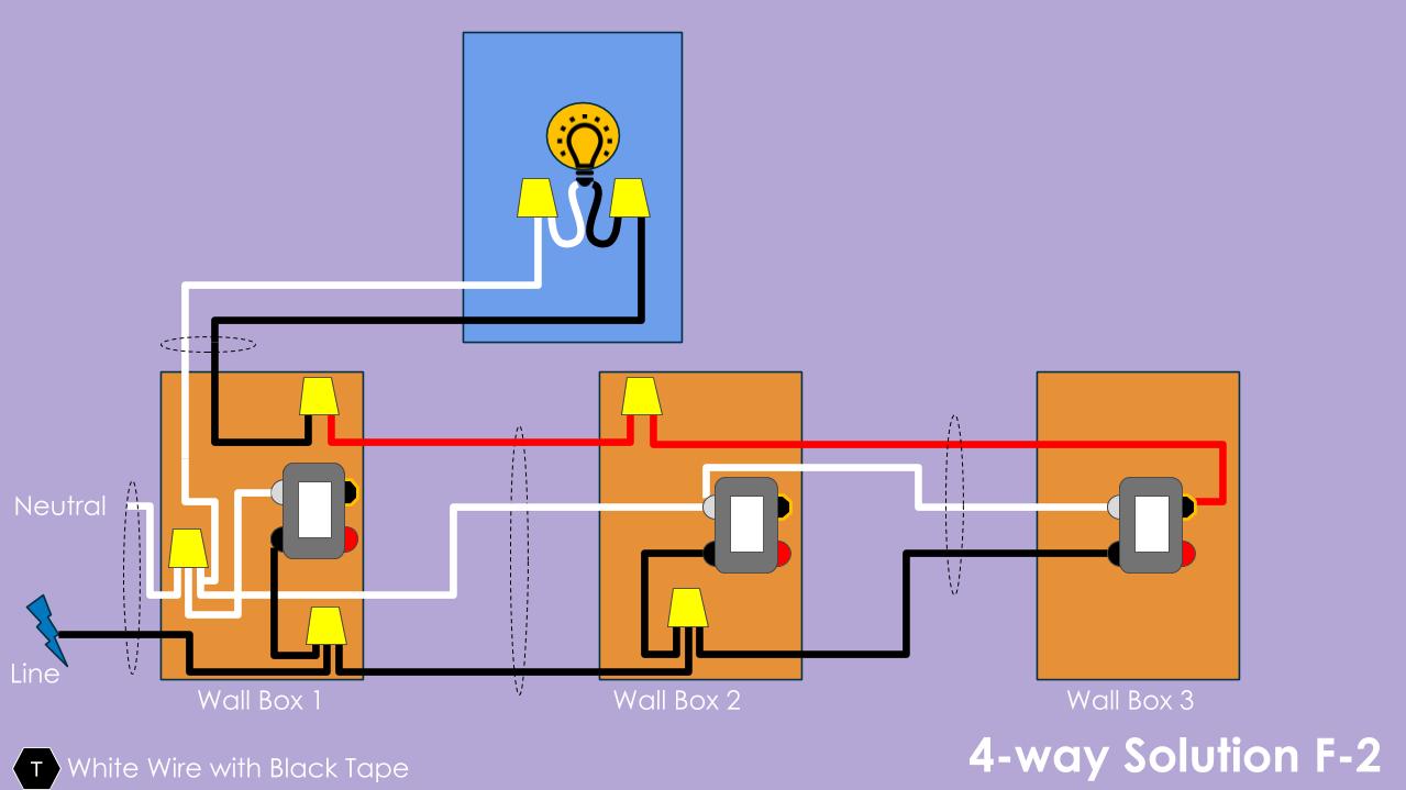 4 Way Wiring Solution F Diy Smart Home Guy