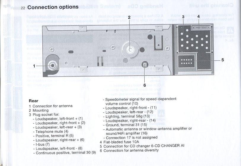 Diagram Bmw Cd43 Wiring Diagram Full Version Hd Quality Wiring Diagram Falldiagramm Esserevolontario It