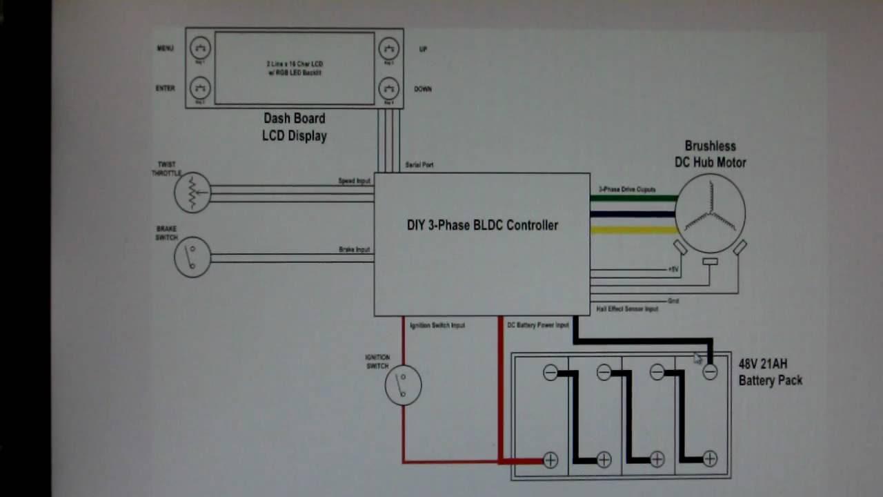 Diagram 3 Phase Brushless Dc Motor Controller Diagram Wiring Full Version Hd Quality Diagram Wiring Ip Diagram Hulalaclub It