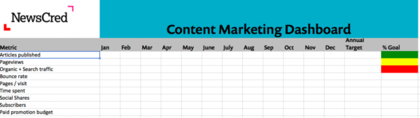 content-marketing-dashboard-template