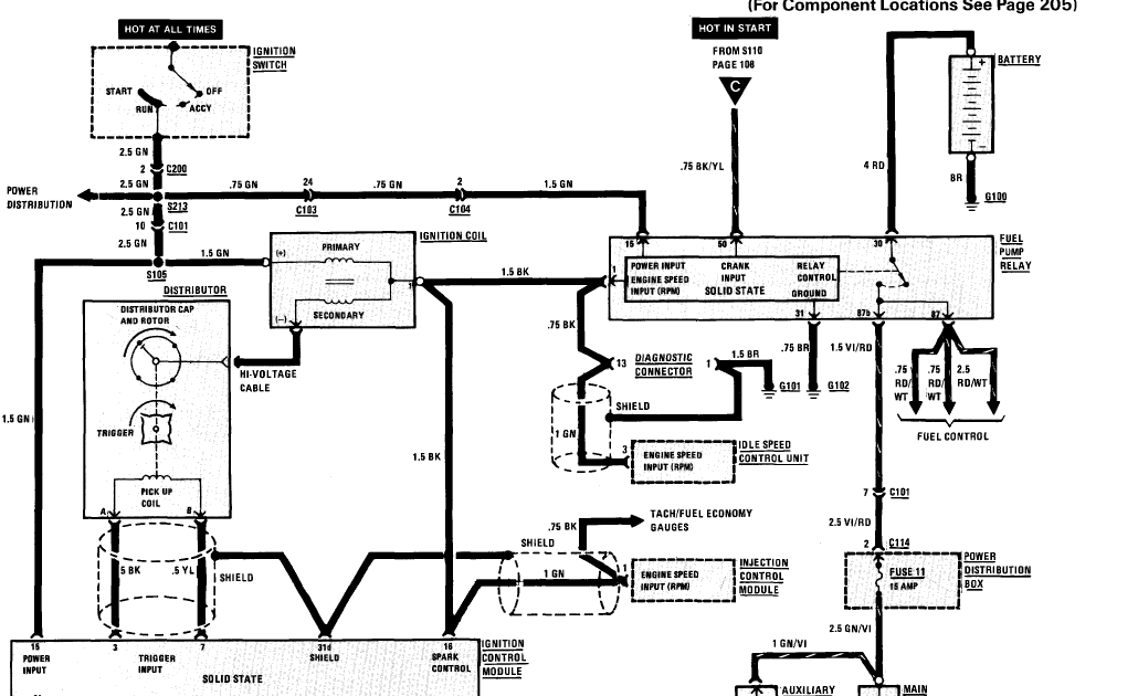 diagram bsa m20 wiring diagram full version hd quality