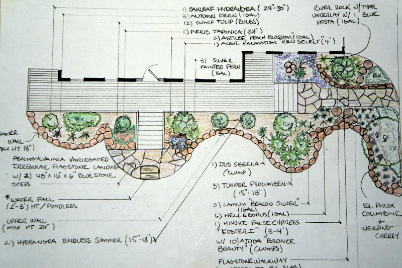 Awesome Patio Design Drawings Photos