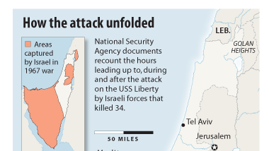 How the Israeli attack unfolded