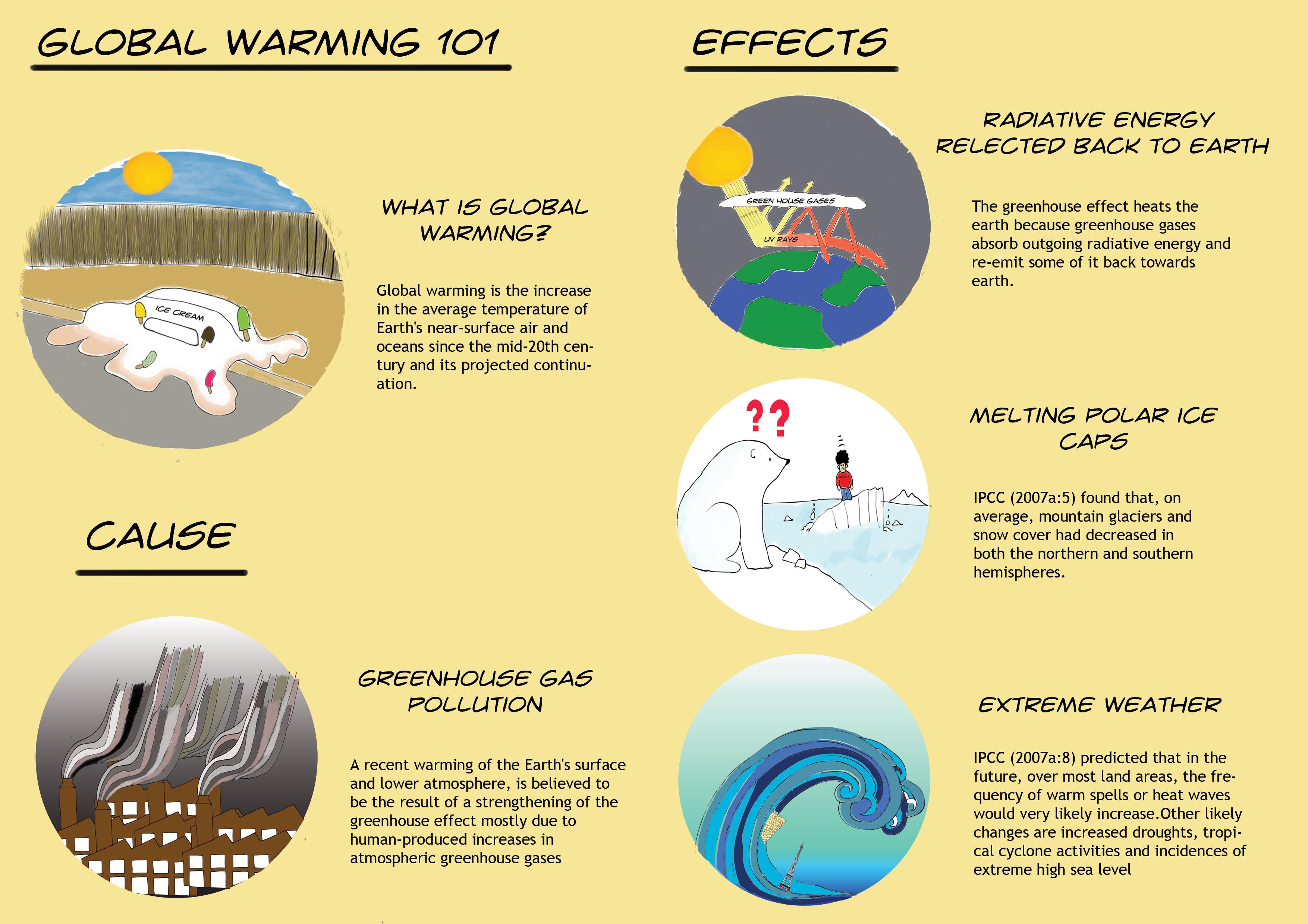 write an essay on global warming