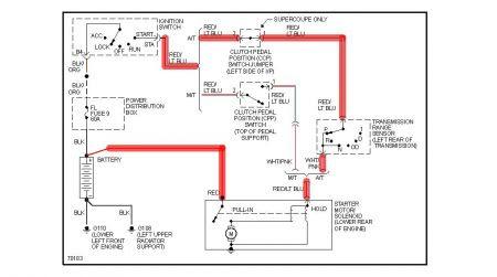 1995 Ford Thunderbird Starter Relay: Where Is the Starter ...