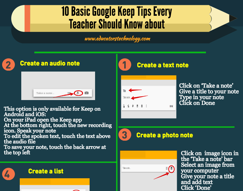 10 Basic Google Keep Tips Every Teacher Should Know about (Infographic)