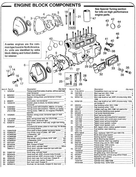 Engine Block Components - Pg 24