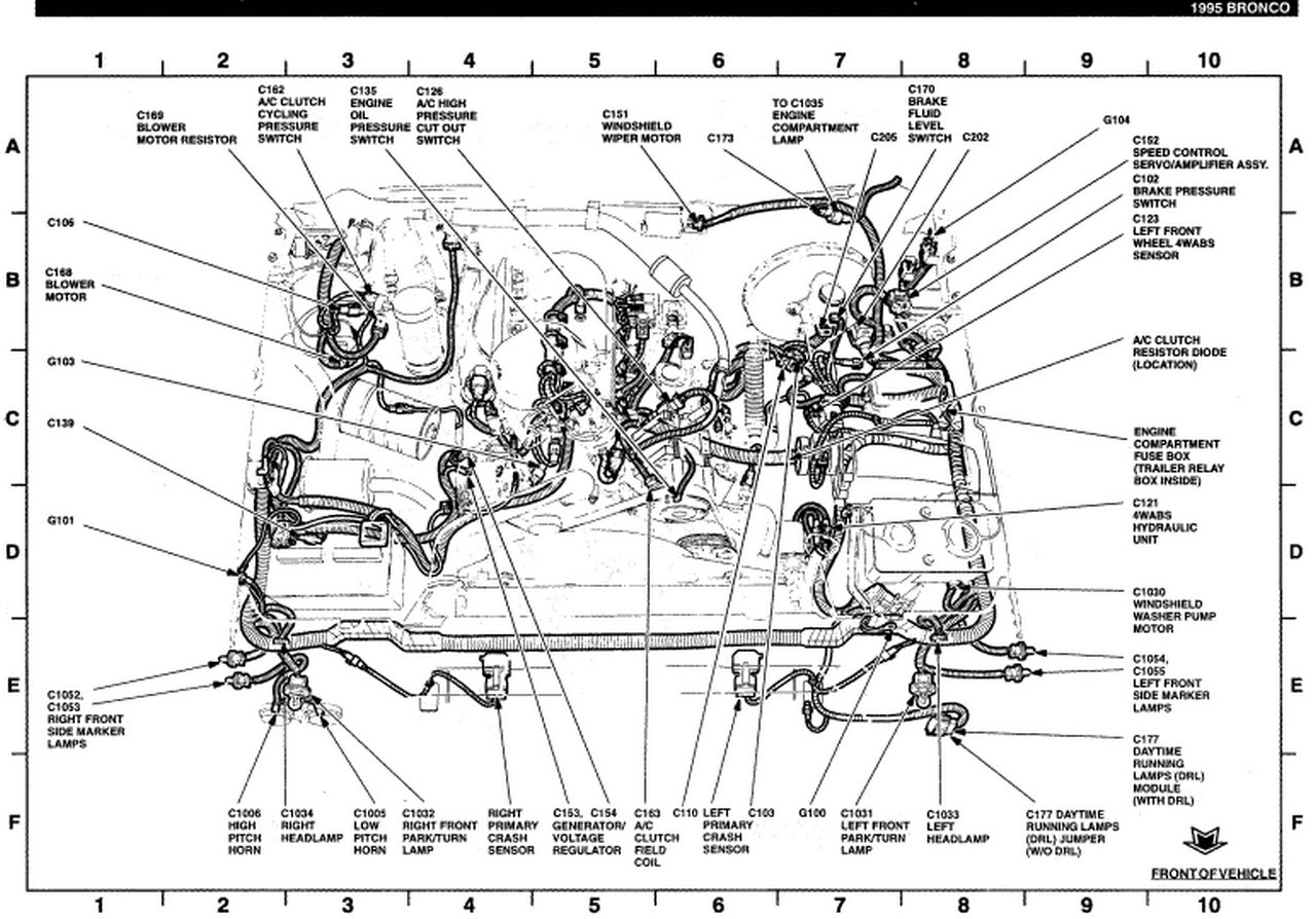 Diagram 1996 Ford Bronco Fuse Diagram Full Version Hd Quality Fuse Diagram Ppcdiagramk Museozannato Agnochiampo It
