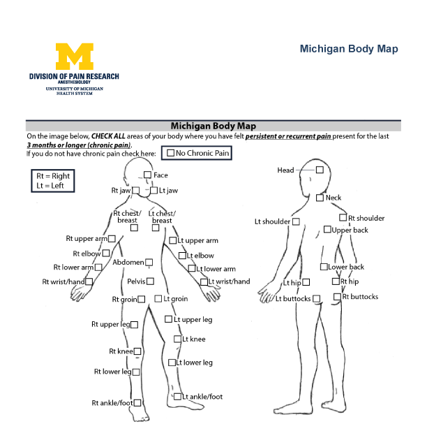 Pain Assessment Chart U2022 Body In Mind Wiring Diagram