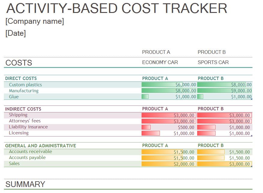 Cost Tracking Template1