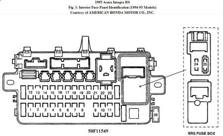 Honda Civic 1997 Honda Civic Interior Fuse Box Diagram