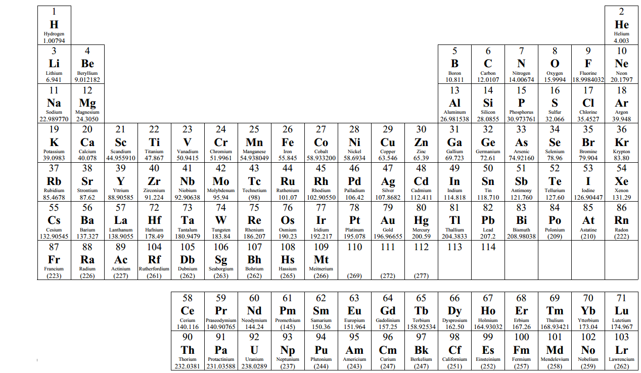 97 Periodic Table Of Elements No Names Names Periodic Table