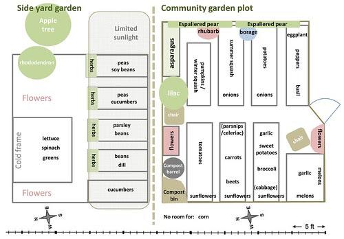 Microsoft PowerPoint - Garden plan 2011