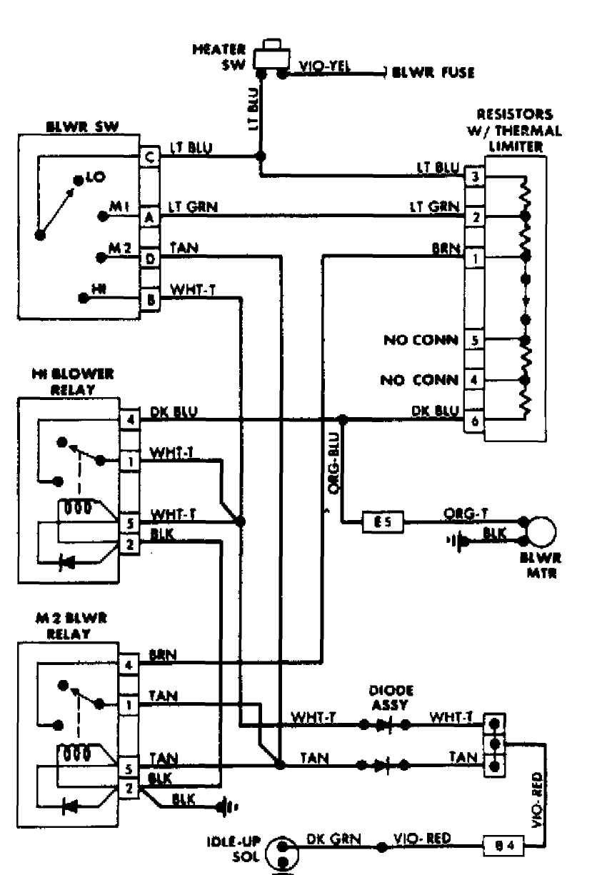 Jeep Cherokee Heater Wiring Diagram - Wiring Diagram