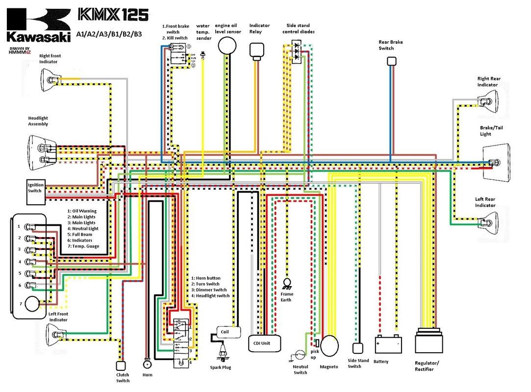 1993 Kawasaki Bayou 220 Wiring Diagram