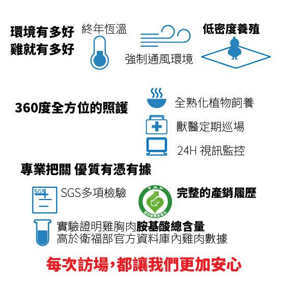 2017/禮盒/寶島手路菜/滴雞精
