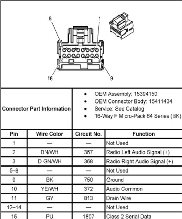 For Siriu Car Stereo Wire Diagram