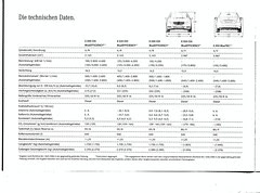 2010-mercedes-e-class-sedan-brochure-scans-leaked_15 specs