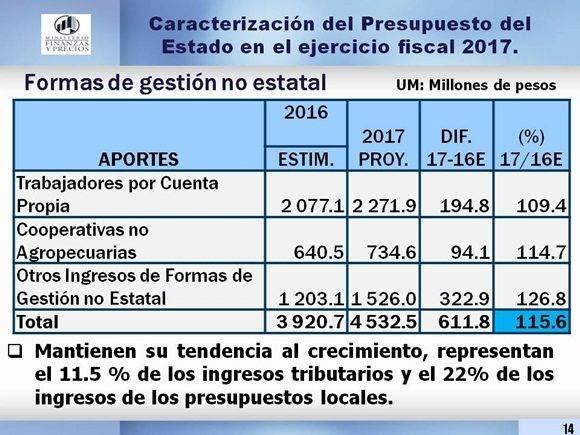 presupuesto-del-estado-3