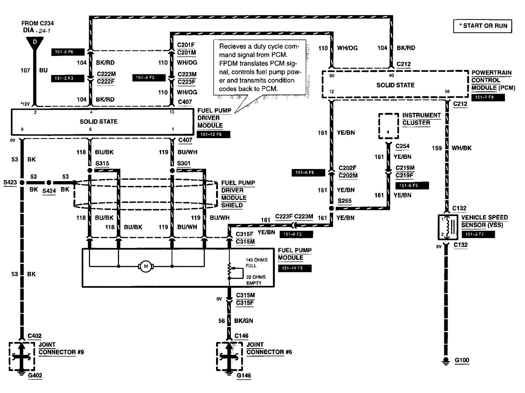Diagram Ford Zx2 Wiring Diagram Full Version Hd Quality Wiring Diagram Schematicsagk Urbanamentevitale It