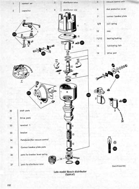 Pagoda SL Group Technical Manual :: Electrical / Distributor