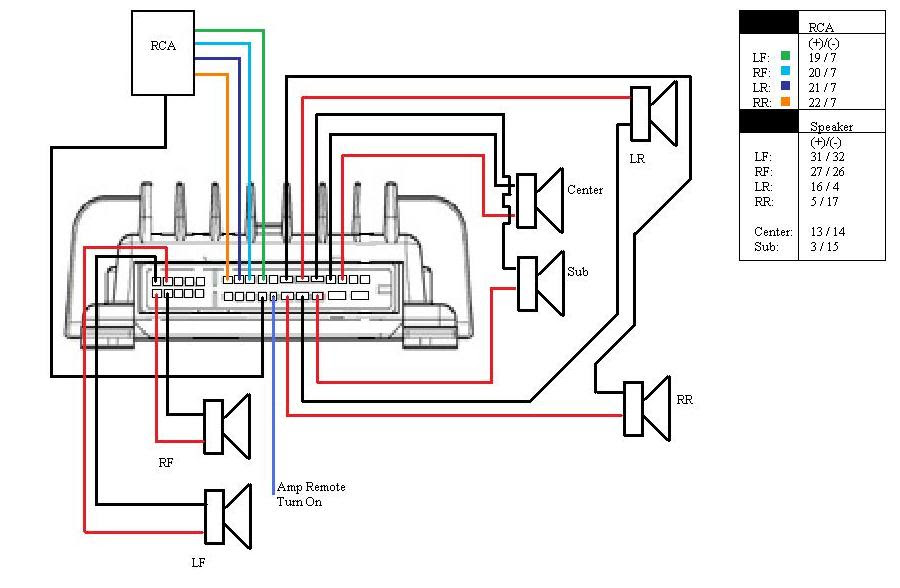 Sophisticated 2005 Audi A4 Radio Wiring Diagram Ideas Best Image
