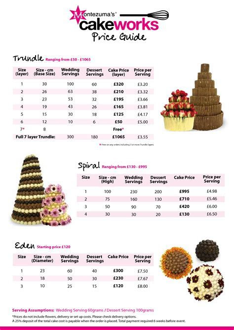 Cake Pricing cakepins.com   Cake Business   Pinterest