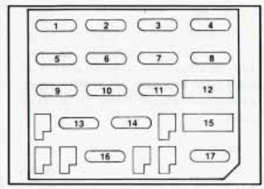 1994 Pontiac Firebird Fuse Box Diagram