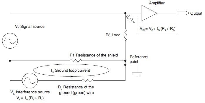 Loop In Electrical Circuit - Circuit Diagram Images