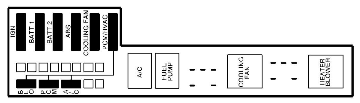2000 Pontiac Sunfire Fuse Diagram Wiring Diagram Information Information Gardengym It