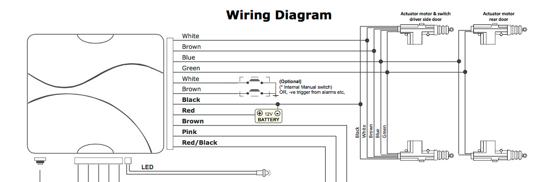 Vw Central Locking Wiring Diagram