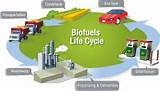 Advantages And Disadvantages Of Hydrogen As An Alternative Fuel Pictures