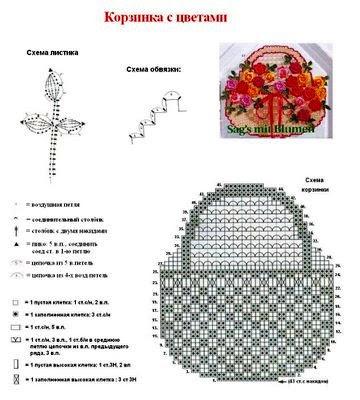 cestaflores1-1 (360x400, 35Kb)