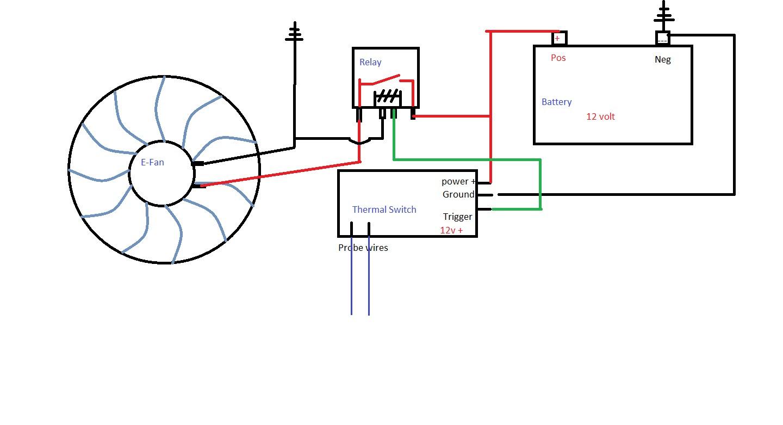Diagram 3 Wire Cooling Fan Diagram Full Version Hd Quality Fan Diagram Pvdiagramxcarli Unvulcanodilibri It
